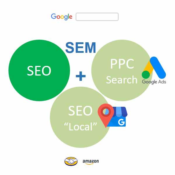SEO & Marketing Digital - Canales con Intención de Búsqueda