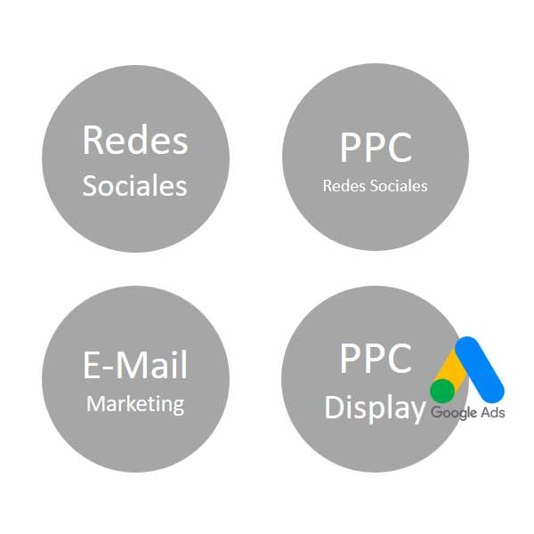 SEO & Marketing Digital - Canales sin Intención de Búsqueda