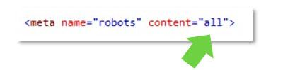 Etiqueta Robots Index